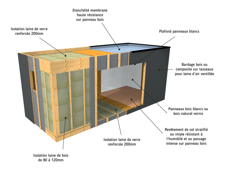 Nova Module schema habitat modulaire bureau de jardin